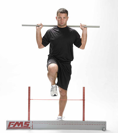 Functional movement screen: relative to athletic performance?
